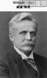 德国物理学家威廉·维恩出生